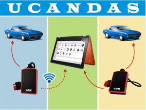 vdm-ucandas-automotive-diagnosis-connection-display